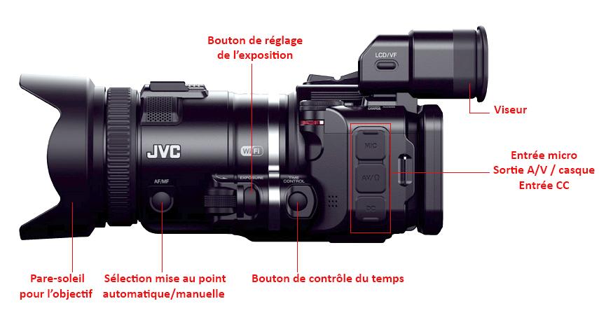 JVC Procision GC-PX100 - Boutons de profil