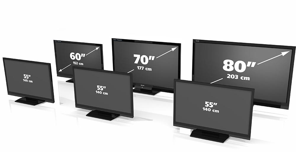 Guide-taille-écrans-sharp