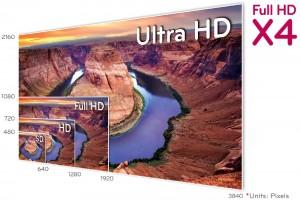 SD 720p 1080p 4K