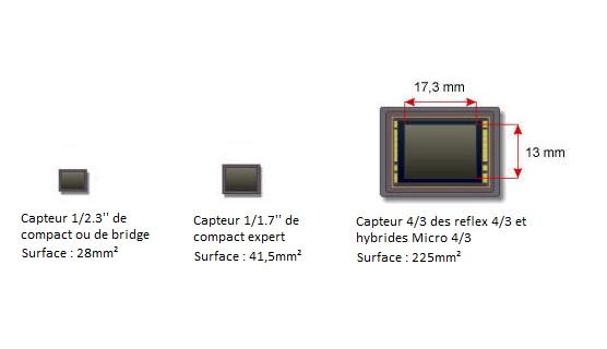 capteurs_dimensions