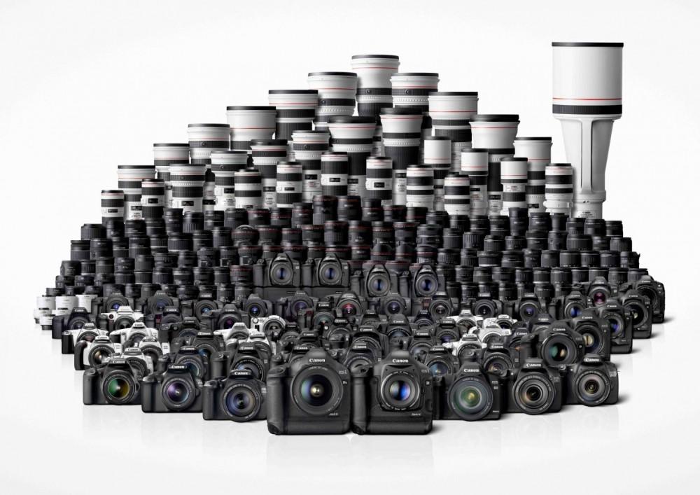 Canon-Objectifs