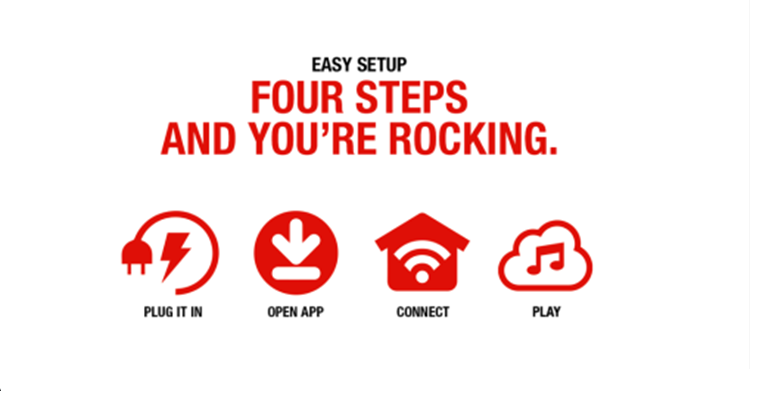 4 étapes, et vous êtes prêt !