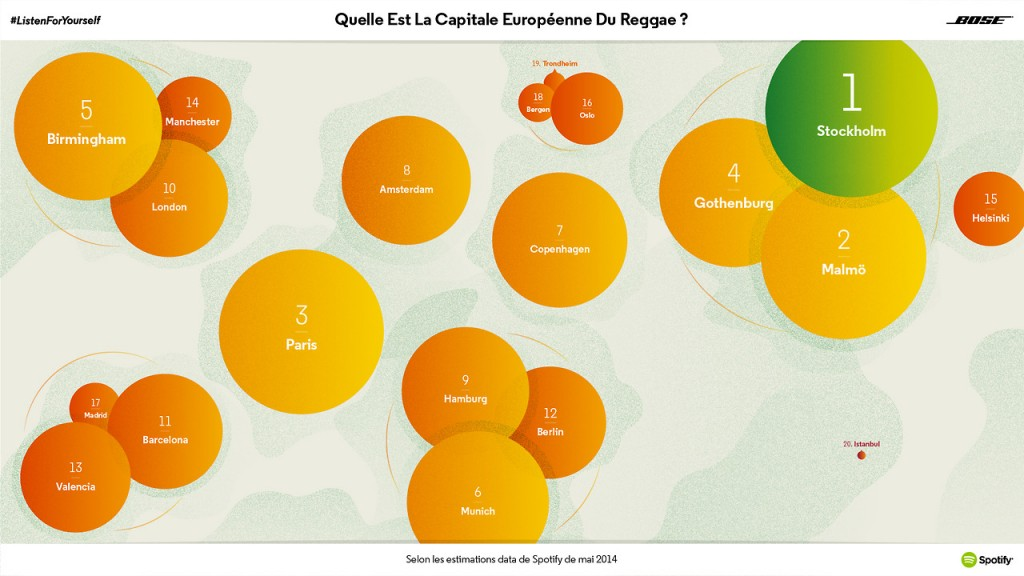 ListeForYourself-Capitales du Reggae