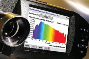 Spectro Photo Research en action