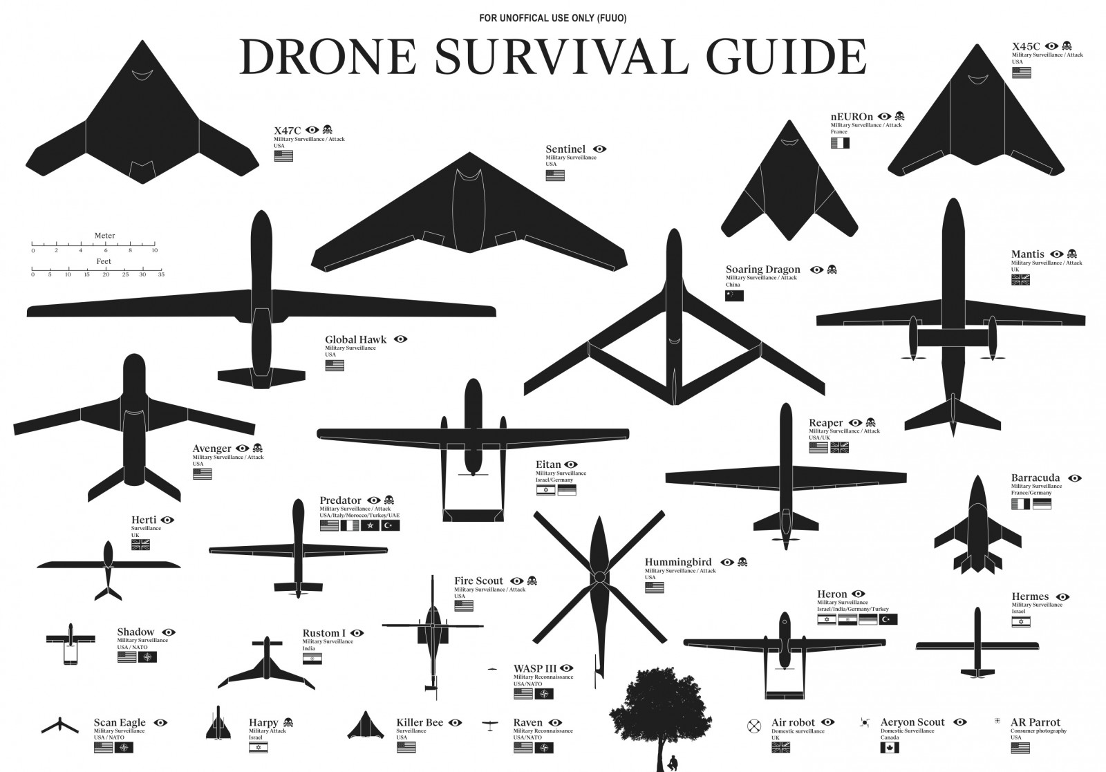Guide-International-du-Drone