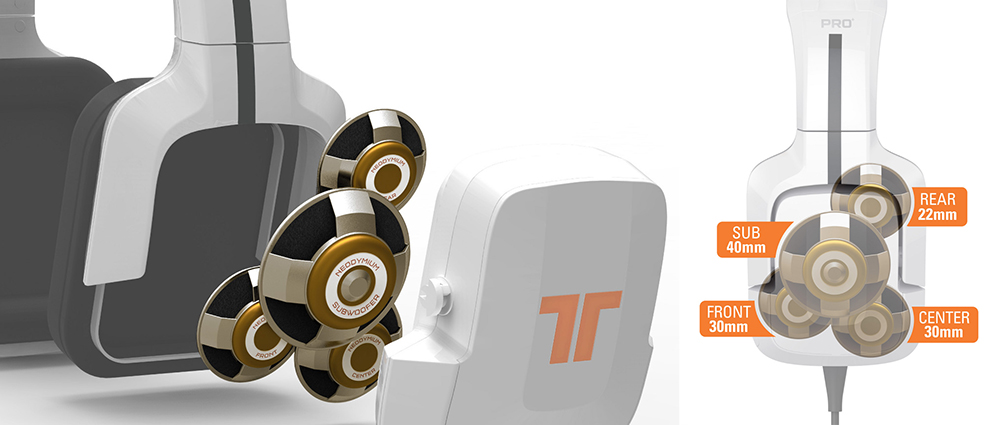 Casque gaming Surround multicanal Tritton (pro+ 5.1)
