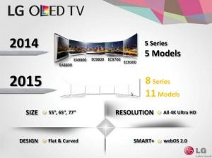 LG-gamme-OLED-2015