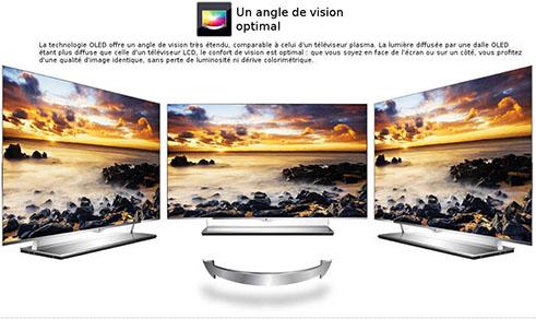 Les angles de vision d'un écran OLED