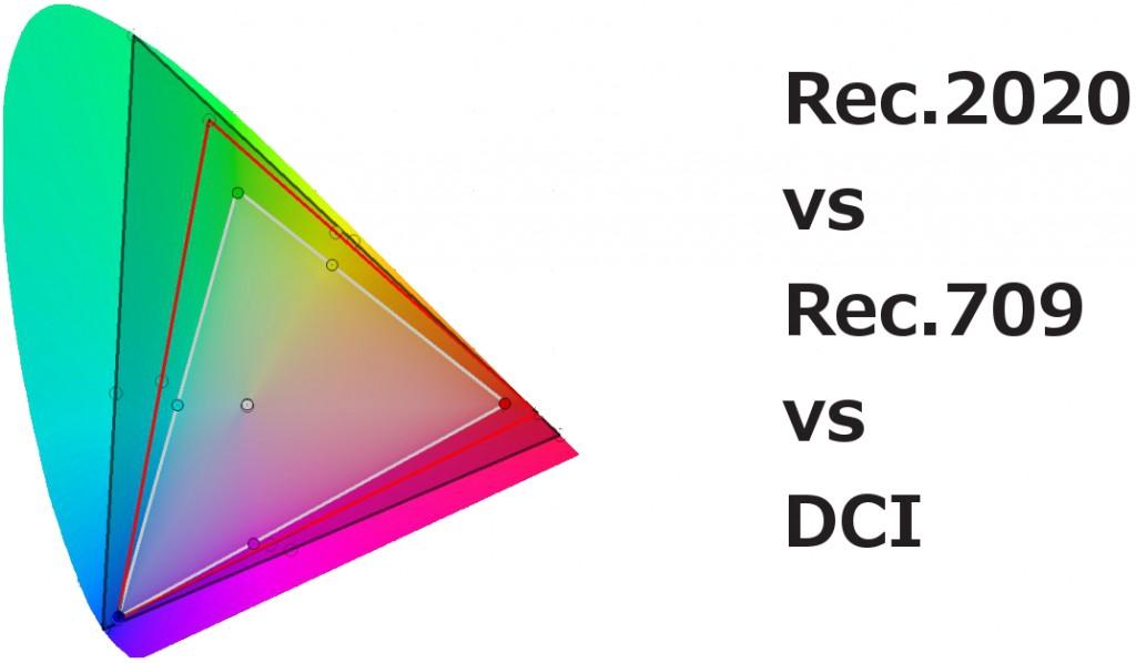gamut étendu : rec2020 vs rec709 vs DCI