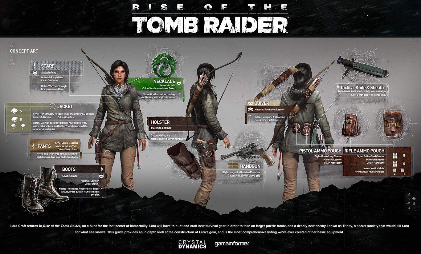 RISE Of The Tomb Raider 2015 Microsoft Xbox One : Concept Art - Équipement