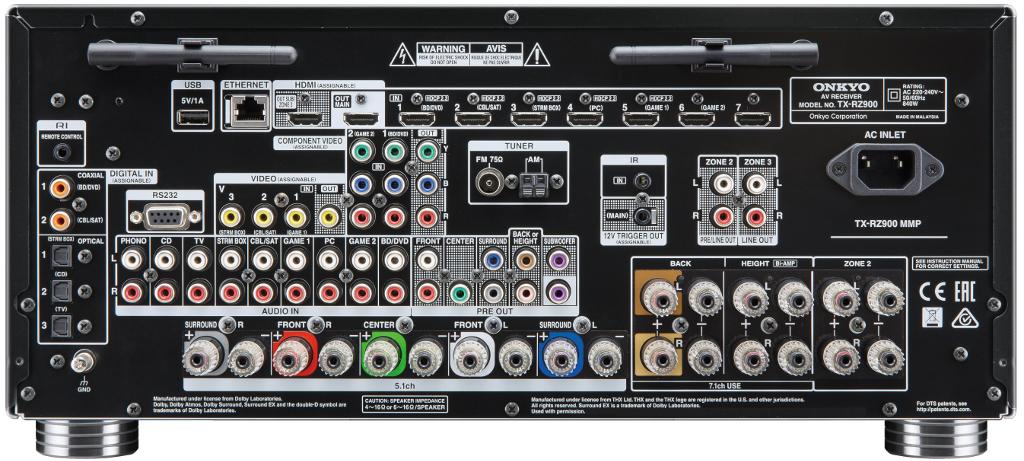 onkyo-tx-rz900-connectique