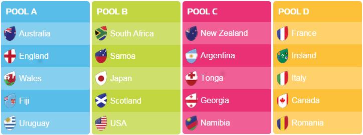 Coupe du monde de rugby rwc 2015 pas de 4k au programme blog cobra - Poule de la coupe du monde de rugby 2015 ...