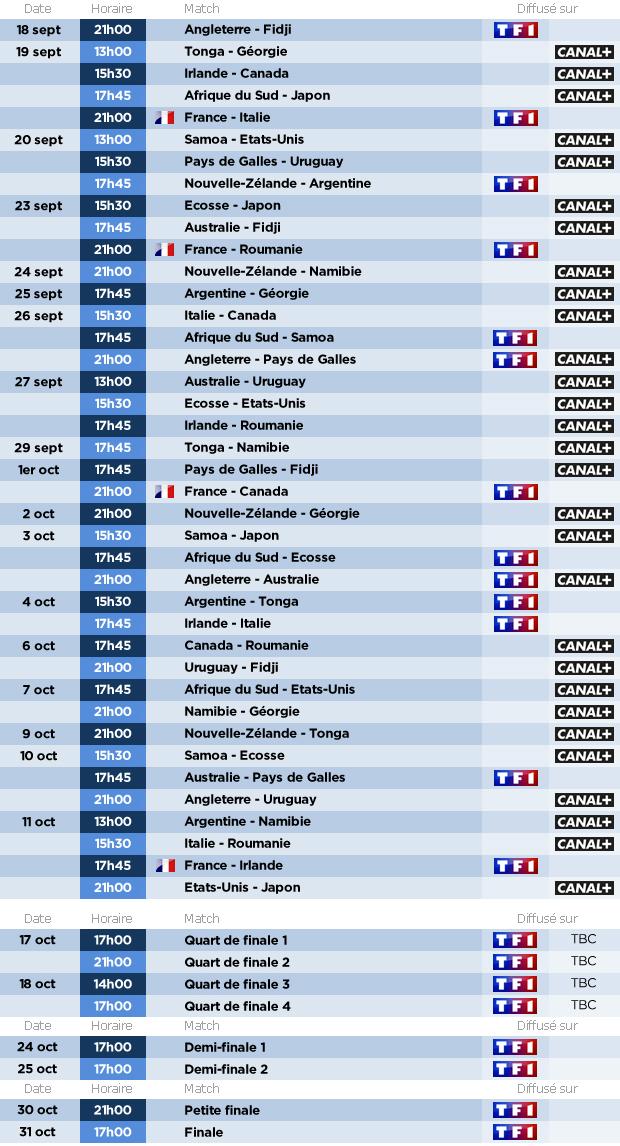 Calendrier tv de la coupe du monde de rugby 2015 blog cobra - Diffusion coupe du monde de handball 2015 ...