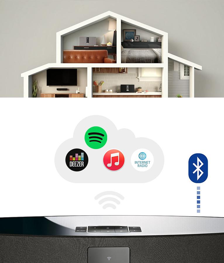 SoundTouch® - Solution multiroom Wi-Fi® et Bluetooth® à la maison