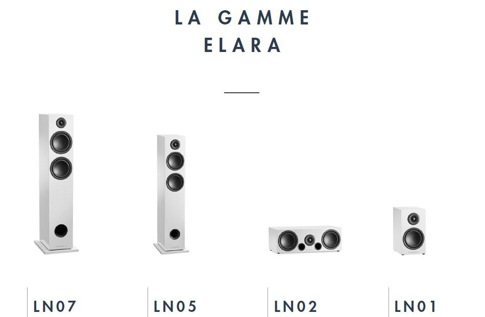 triangle-elara-gamme-ln01-ln02-ln05-ln07