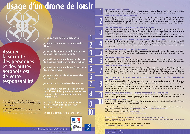 Règles d'usage d'un drone de loisir 2015