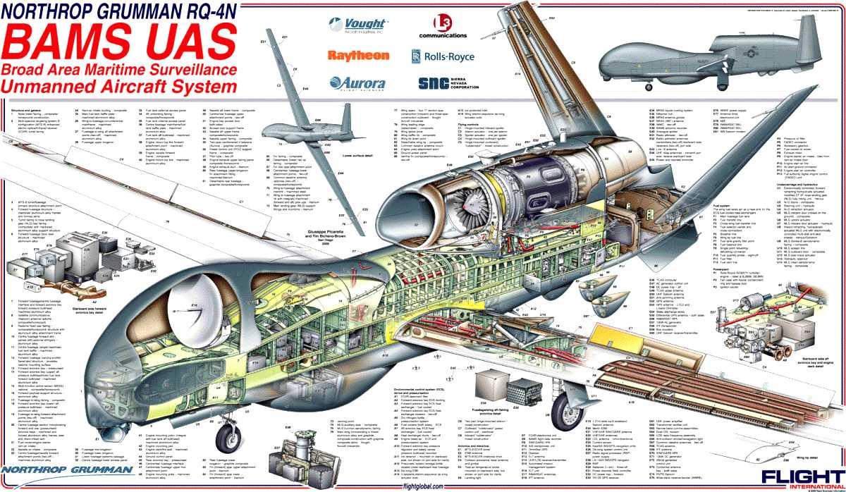 Drone militaire : UAV Global Hawk Northrop Grummam Drones