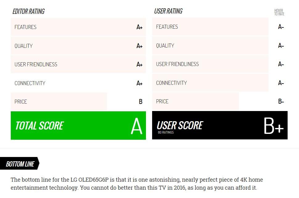 """Conclusion du test du site """"4K.com"""" sur le LG OLED 4K Signature G6"""