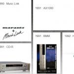 1990-2000 : Retrouvailles de Marantz US et Marantz Japon (1/3)
