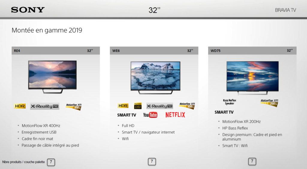 TV Sony 2019 de 32 pouces
