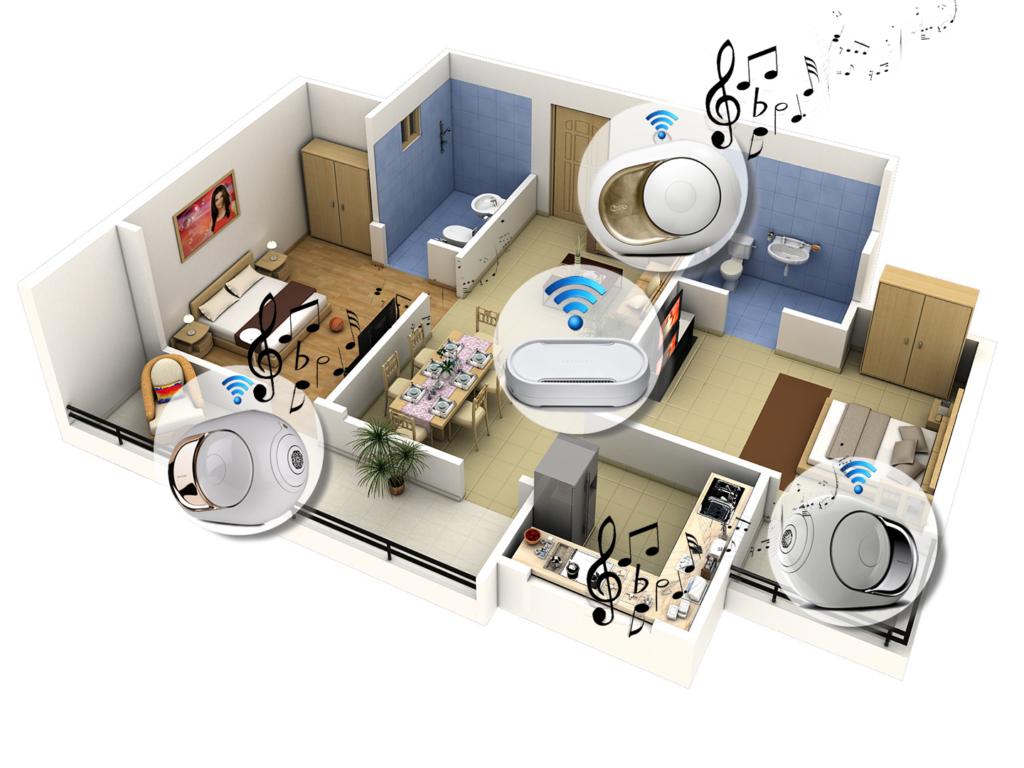 Exemple de configuration multiroom avec des enceintes Devialet PhantomConfiguration Multiroom avec