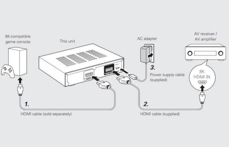 Denon et Marantz proposent un adaptateur HDMI pour contrer les problèmes de compatibilité 4K/120Hz & 8K/60Hz