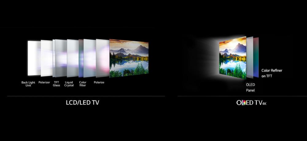 OLED vs LED : l'éternelle question...
